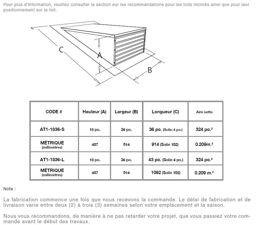 1836-dimensions