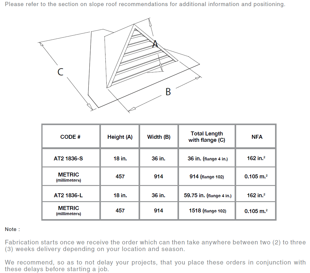 AT2-1836-dimensions-en